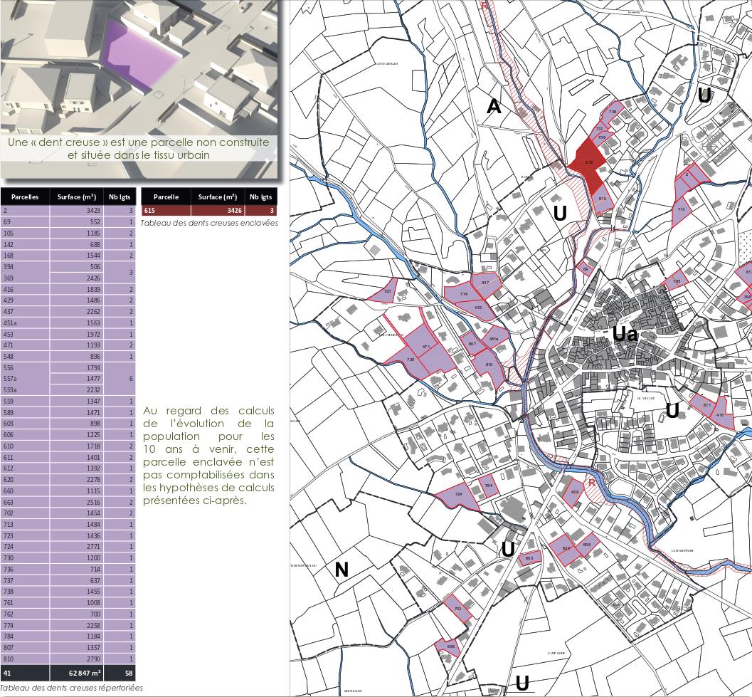 Analyse du PADD présenté par la mairie - Définition d'une dent creuse