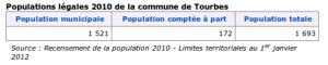 Tourbes 2010